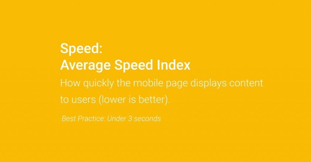 Ottimizza la velocità di caricamento del tuo ecommerce