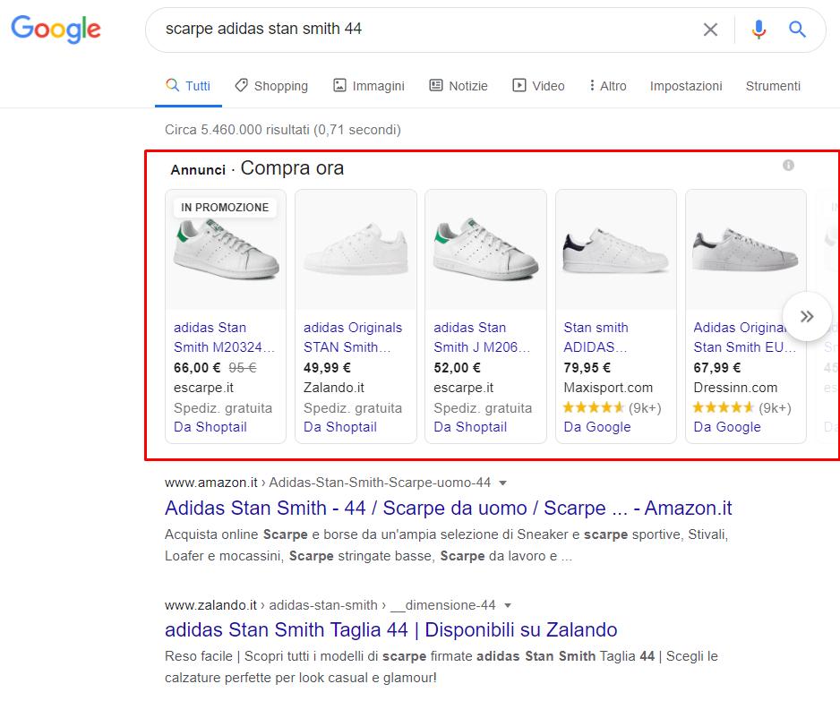 Google Shopping, una scelta obbligata per gli eCommerce