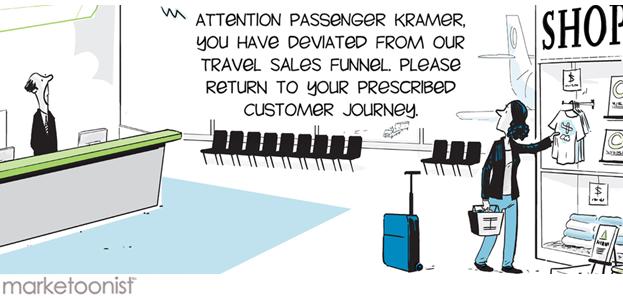 una vignetta, che riassume bene il concetto e la perversione di alcuni colleghi