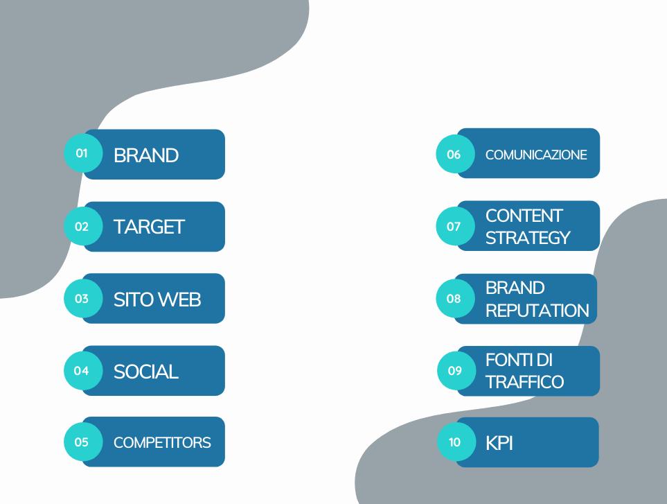 I 10 step pratici per comporre la tua strategia digitale