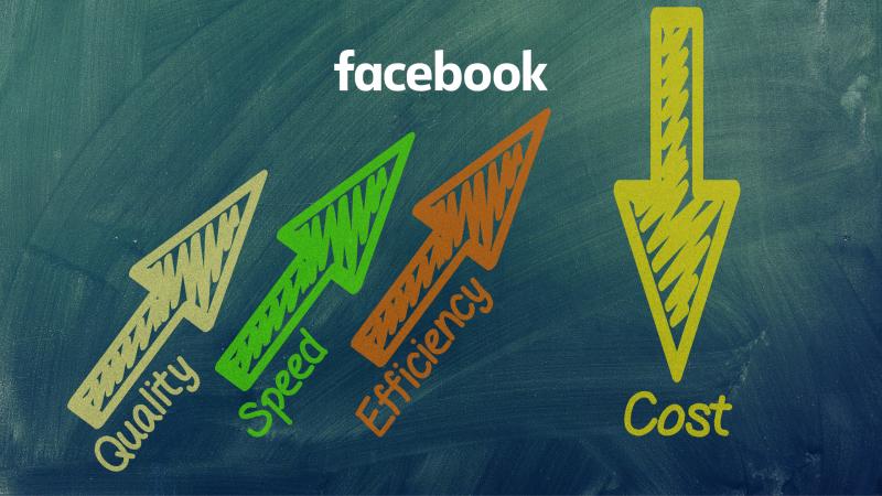 Campagne Facebook: 8 elementi da ottimizzare