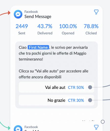 Crea dei messaggi personalizzati per i follow up su Messenger