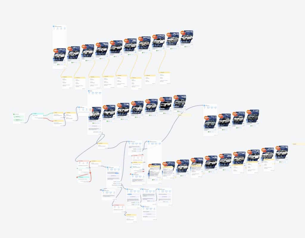 Esempio flusso prima di Botsheet
