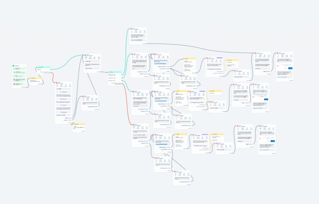 Ecco come creare un flusso che comunichi l'iniziativa all'utente e che raccolga i suoi dati
